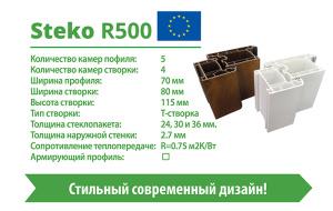 Door-R500