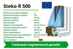 r500_spec