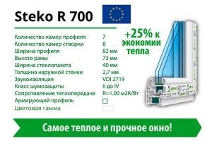 r700_spec