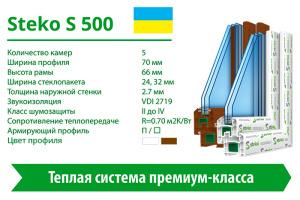 s500_spec